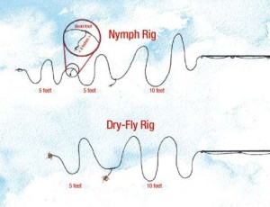 Illustrations: Nymph Rig & Dry Fly Rig