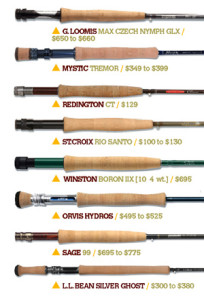 Fly Rods for 2010