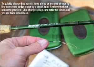 Quick Change Reel Spools